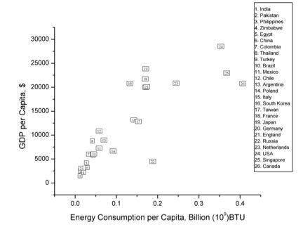 Figure 1 for Environmental Justice Global Blog