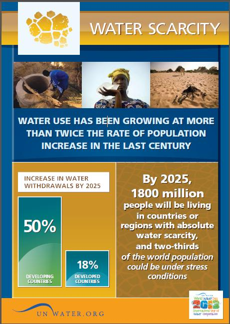 water scarcity poster