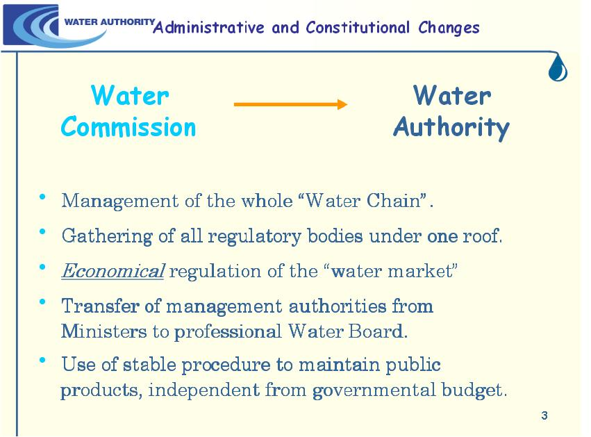 Israel Water Authority PowerPoint Slide