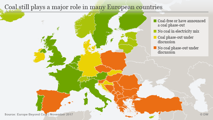 Europe, coal, net zero, electricity mix, energy mix