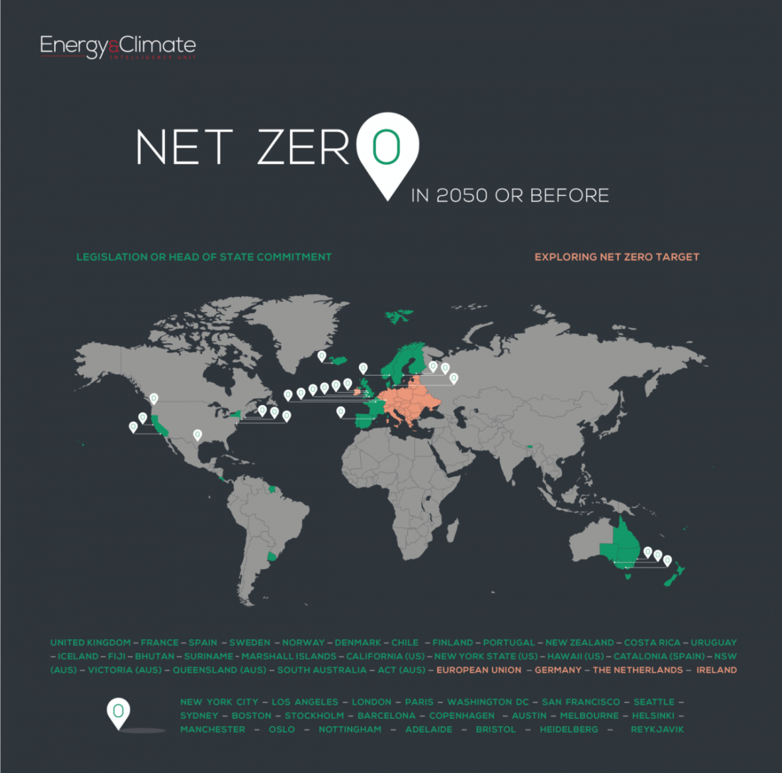 net zero, global energy transition, legislation, Germany, Netherlands, Ireland, US, NYC, New York City, legislation, target, goal