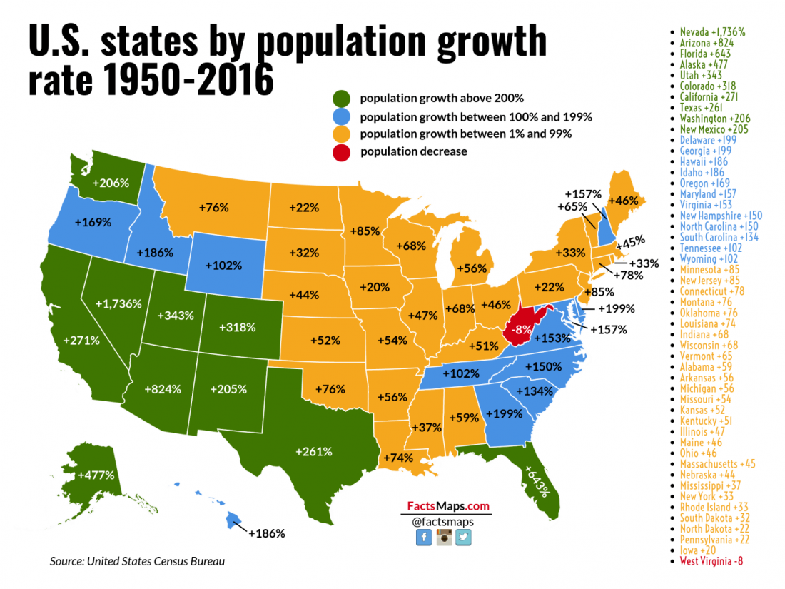 us-states-population-growth-rate, California