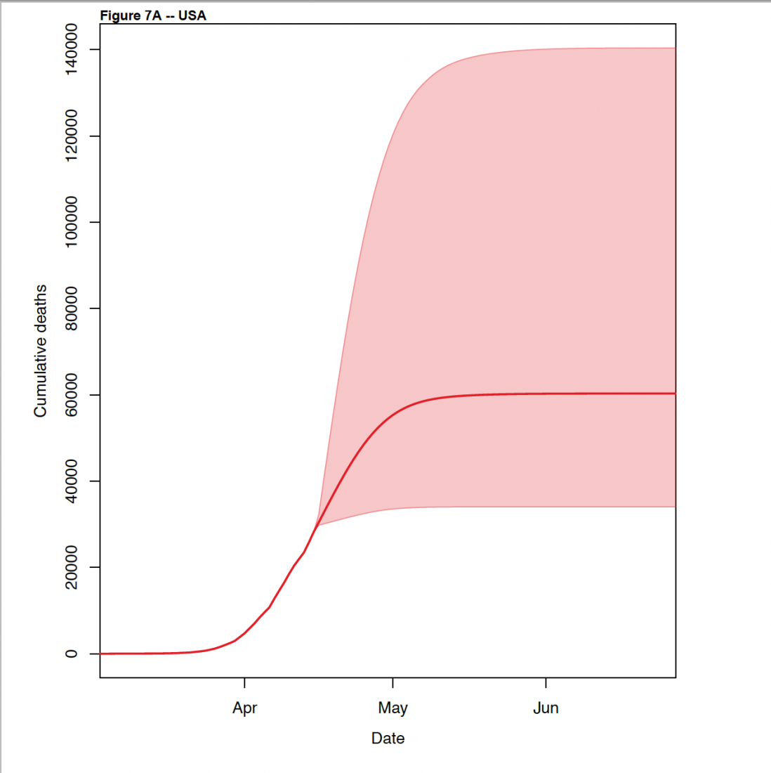 COVID 19, coronavirus, IHME, report, forecast, future, model, deaths
