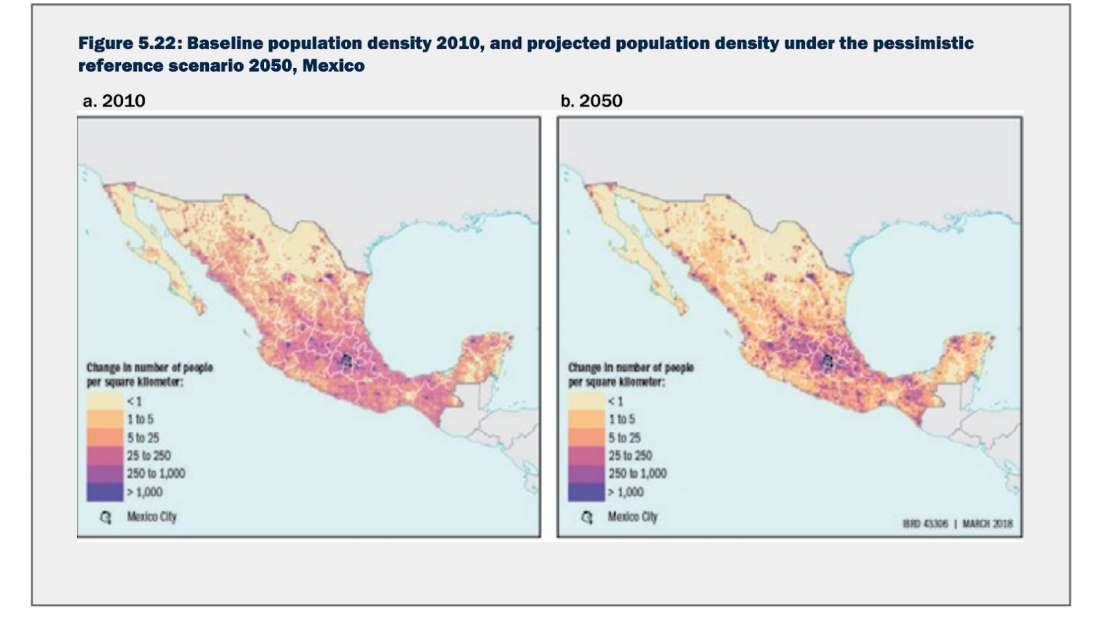 climate migration, Mexico
