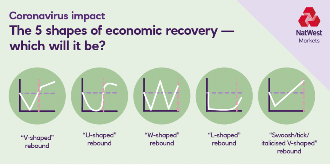 Economic recovery letter shapes